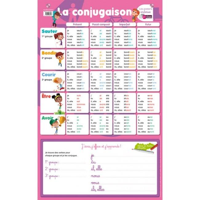 Poster Ardoise la conjugaison