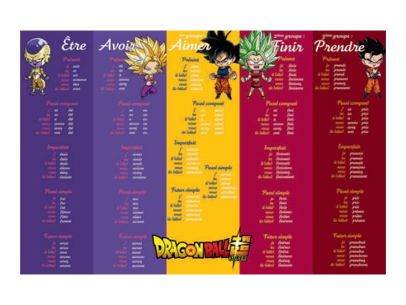 Clairefontaine Dragon Ball - Sous-main tables de multiplication et conjugaison