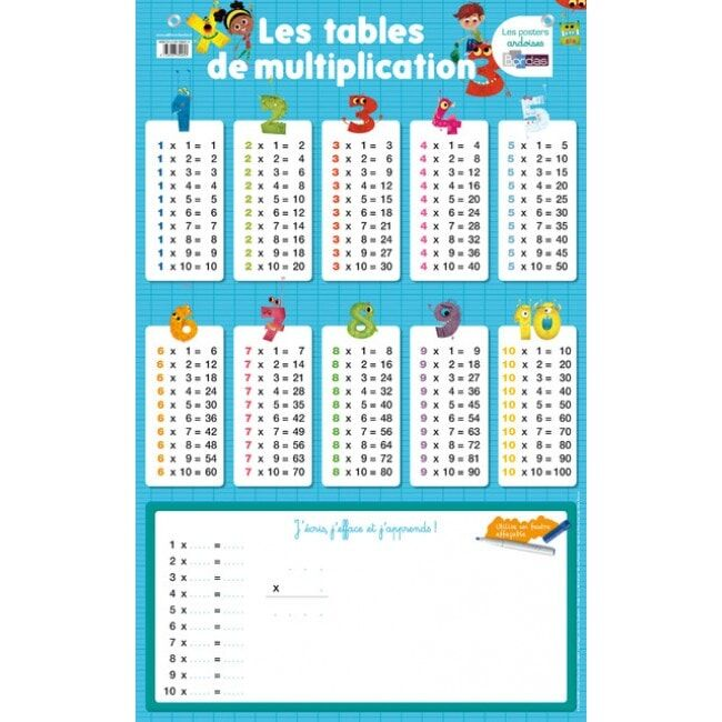 Poster Ardoise les tables de multiplication