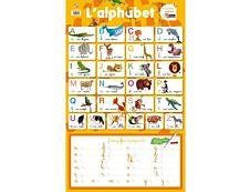 Poster Ardoise l'alphabet